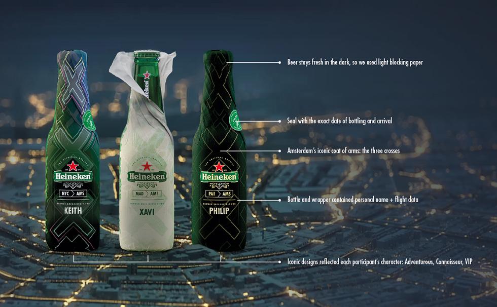 A Heineken identificou jovens que tinham uma viagem agendada para Amsterdã e personalizou embalagens contendo seus nomes e locais de origem