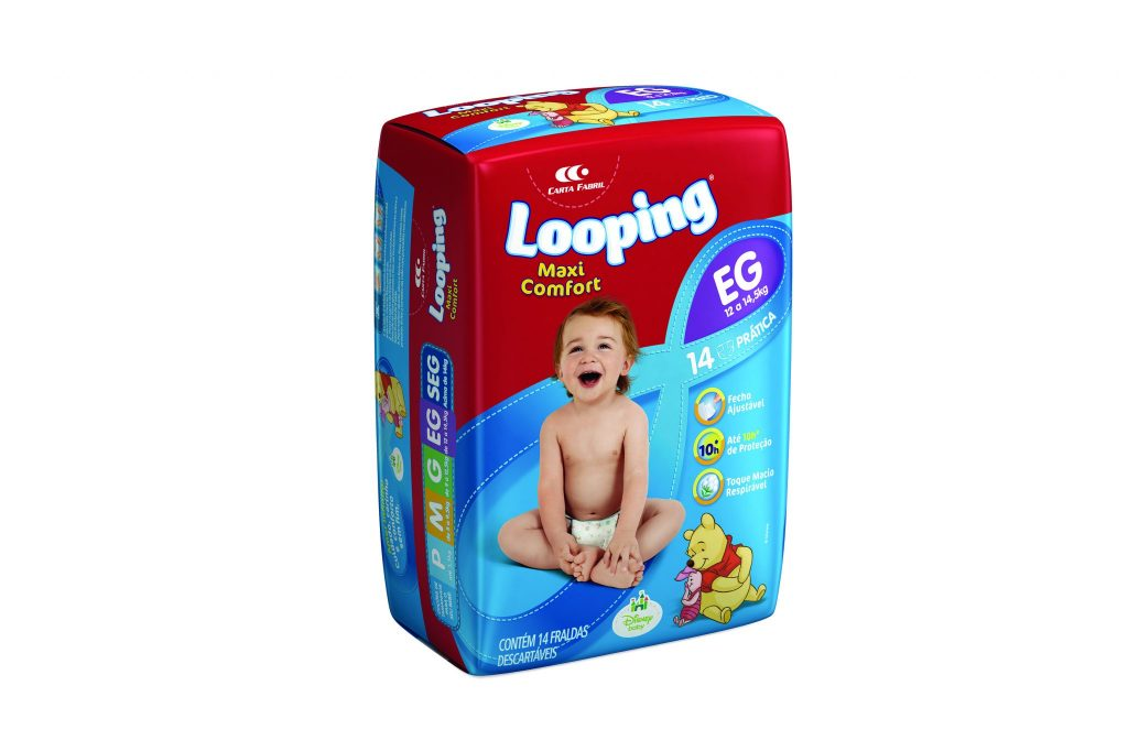 Looping Pooh Prática EG